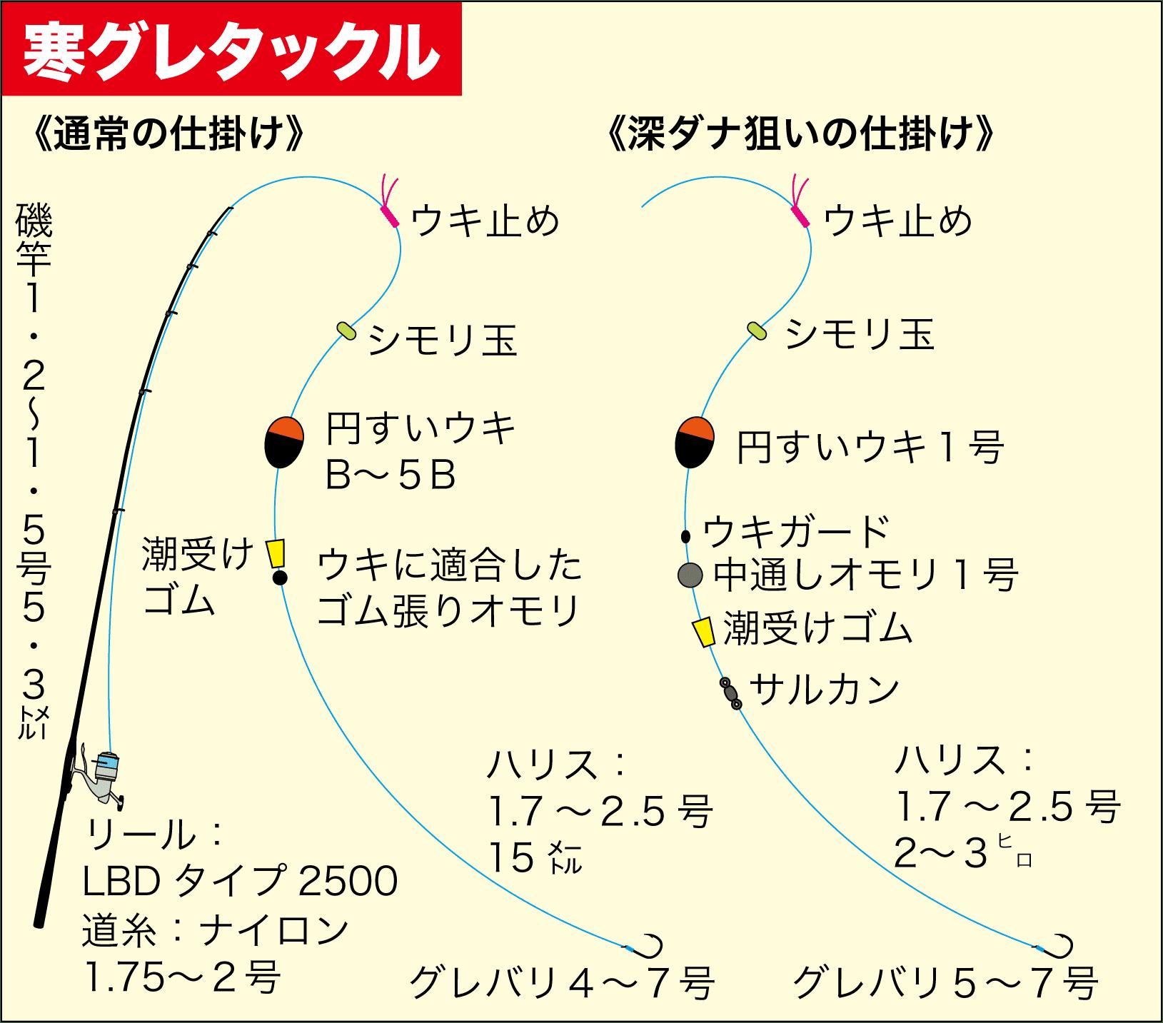 寒グレタナ設定2-7