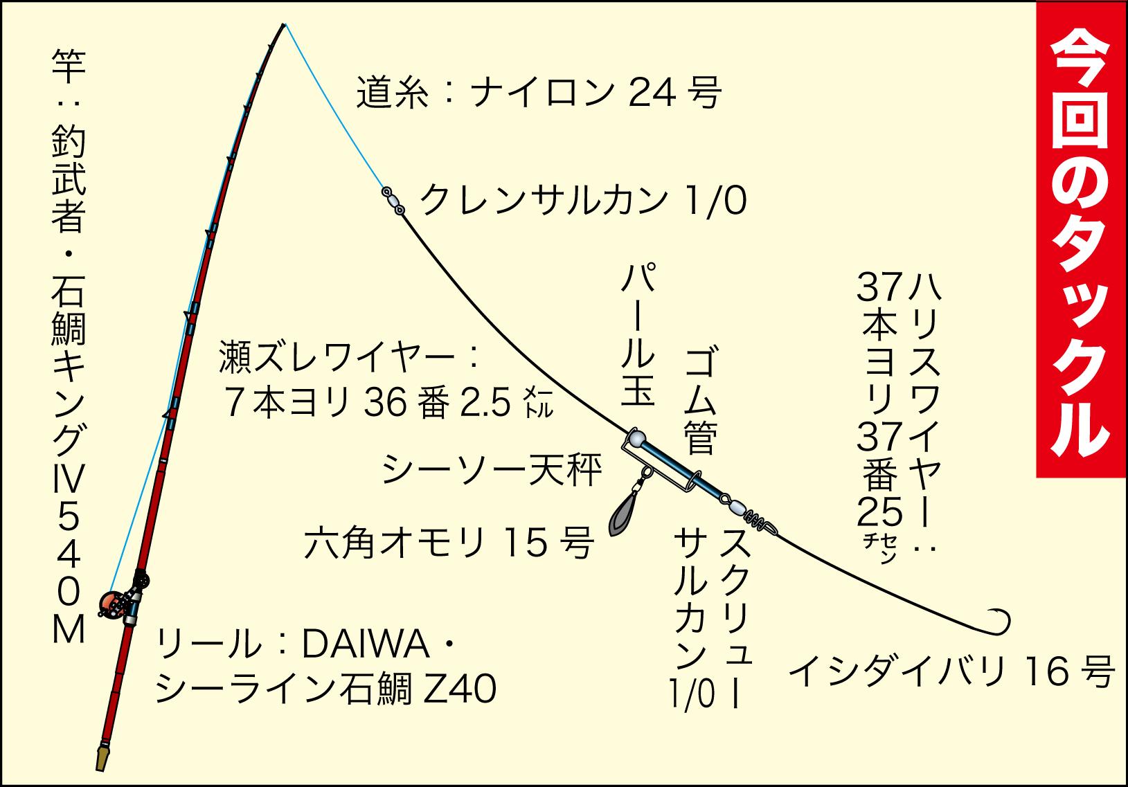 イシダイストーリー10-23