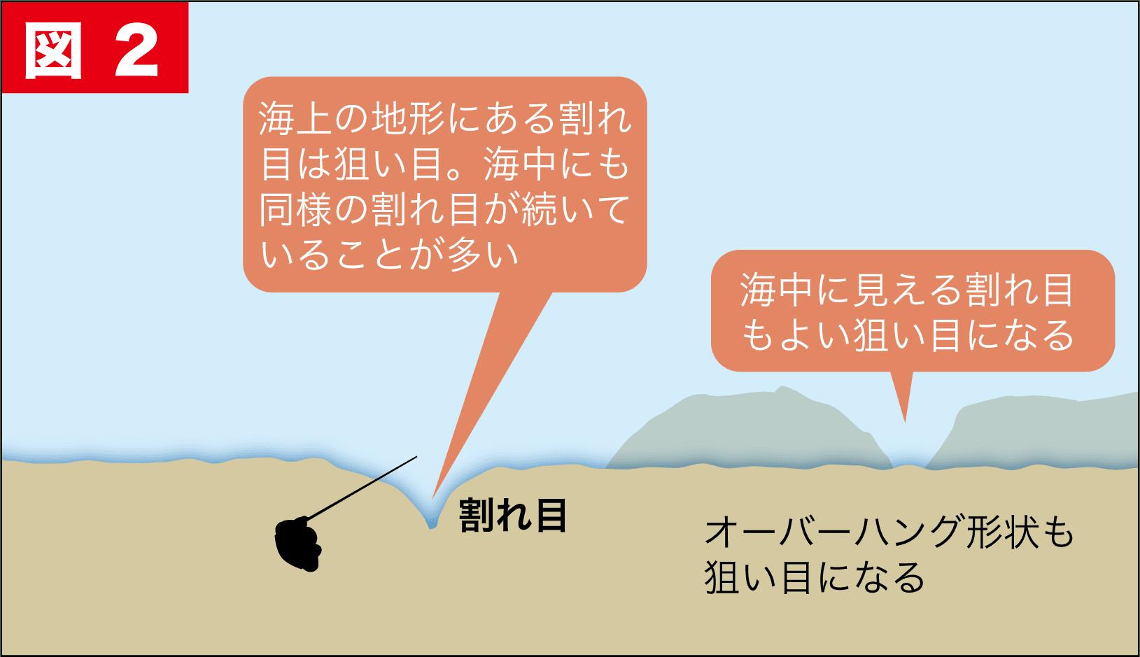 グレ常勝トーナメント思考8-5