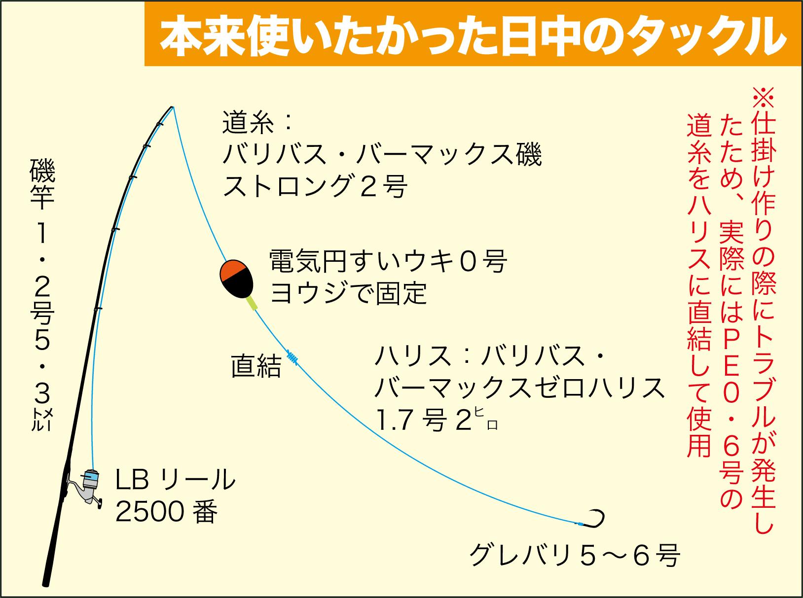 ライブショット16見草漁港グレ1