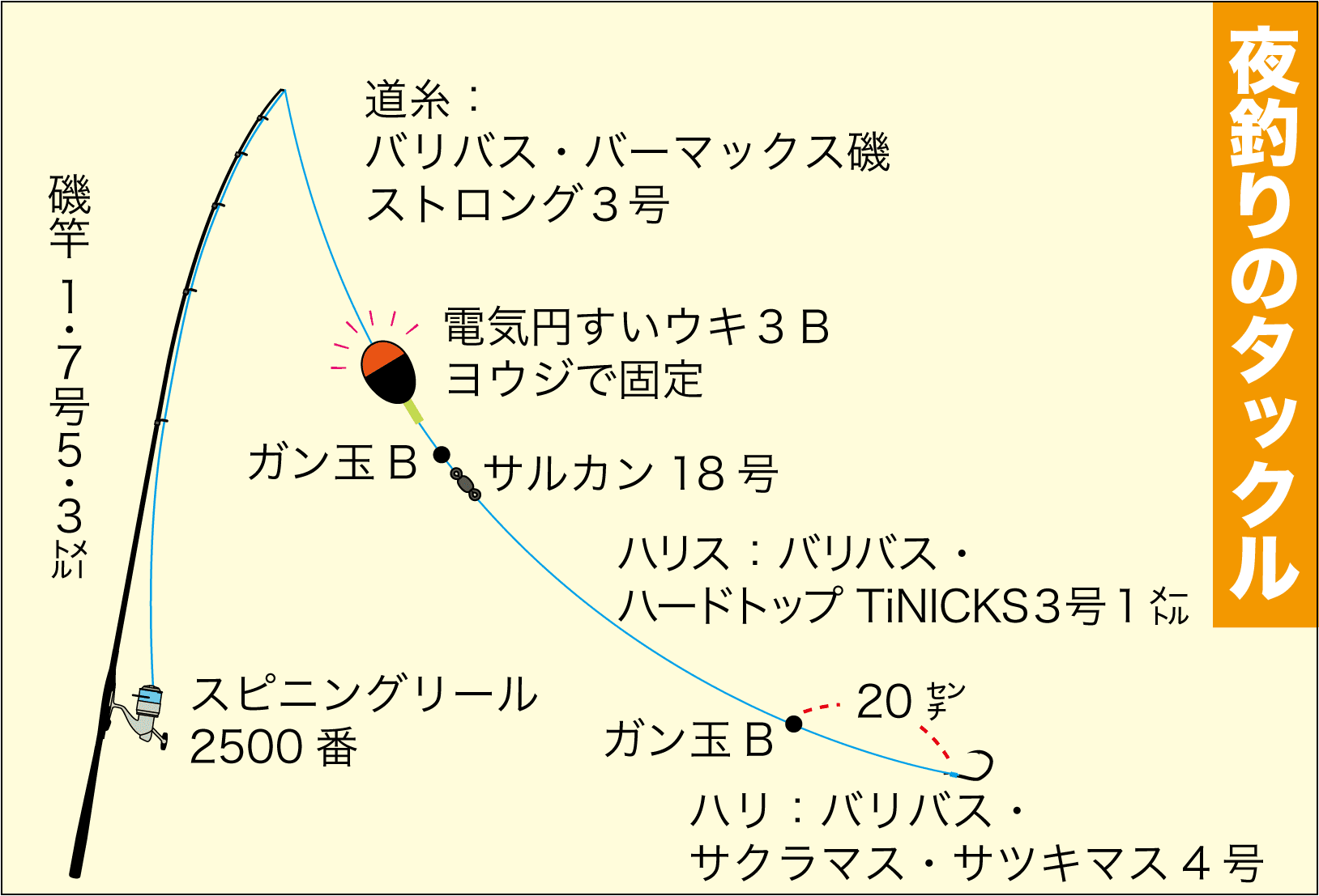ライブショット16見草漁港グレ3