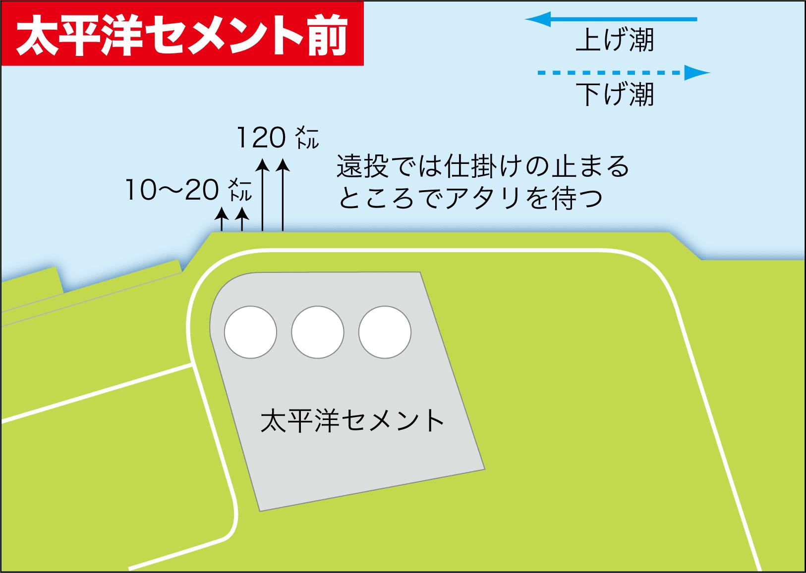 境水道アイナメ14