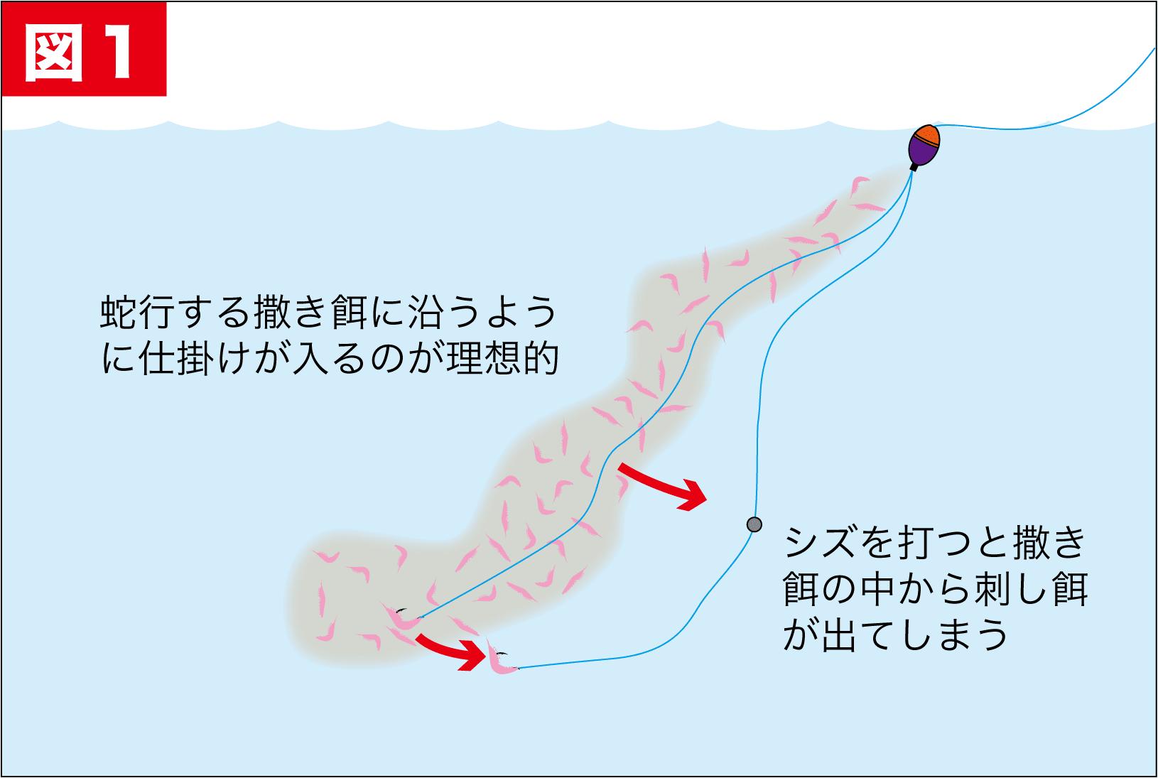 桑原英高のグレ釣り一直線19-6