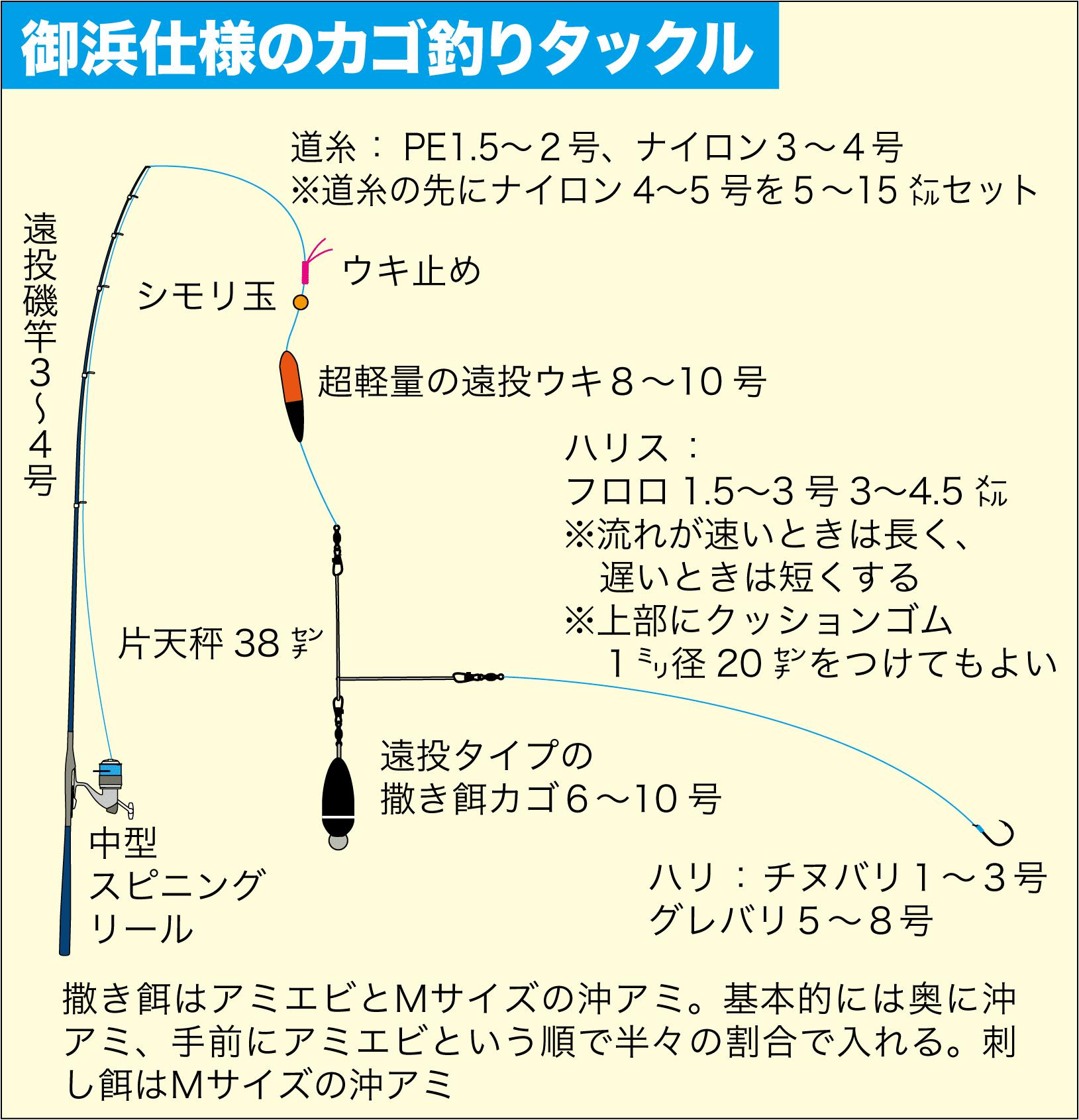 七里御浜11