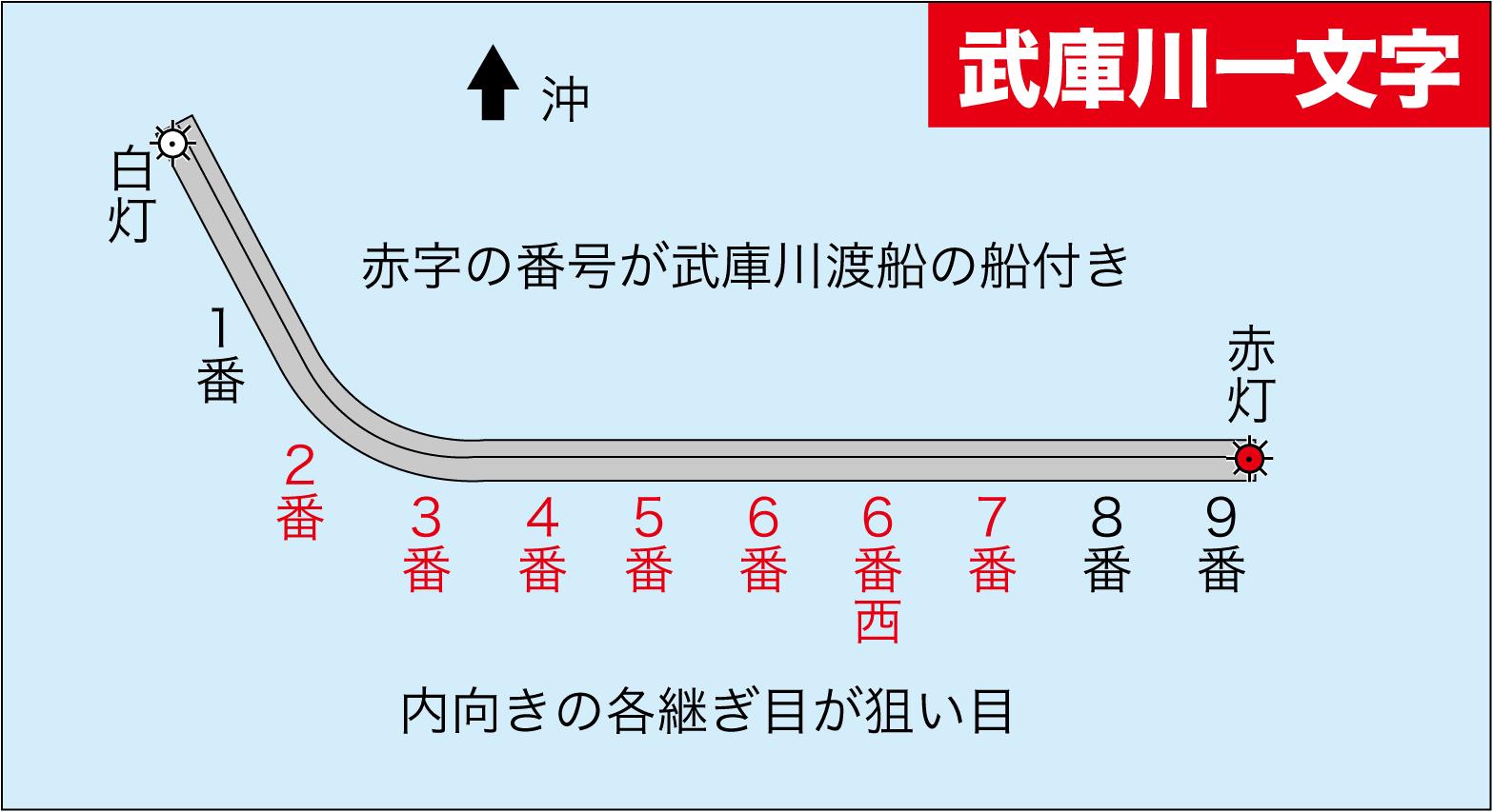 ズボ釣り継ぎ目6