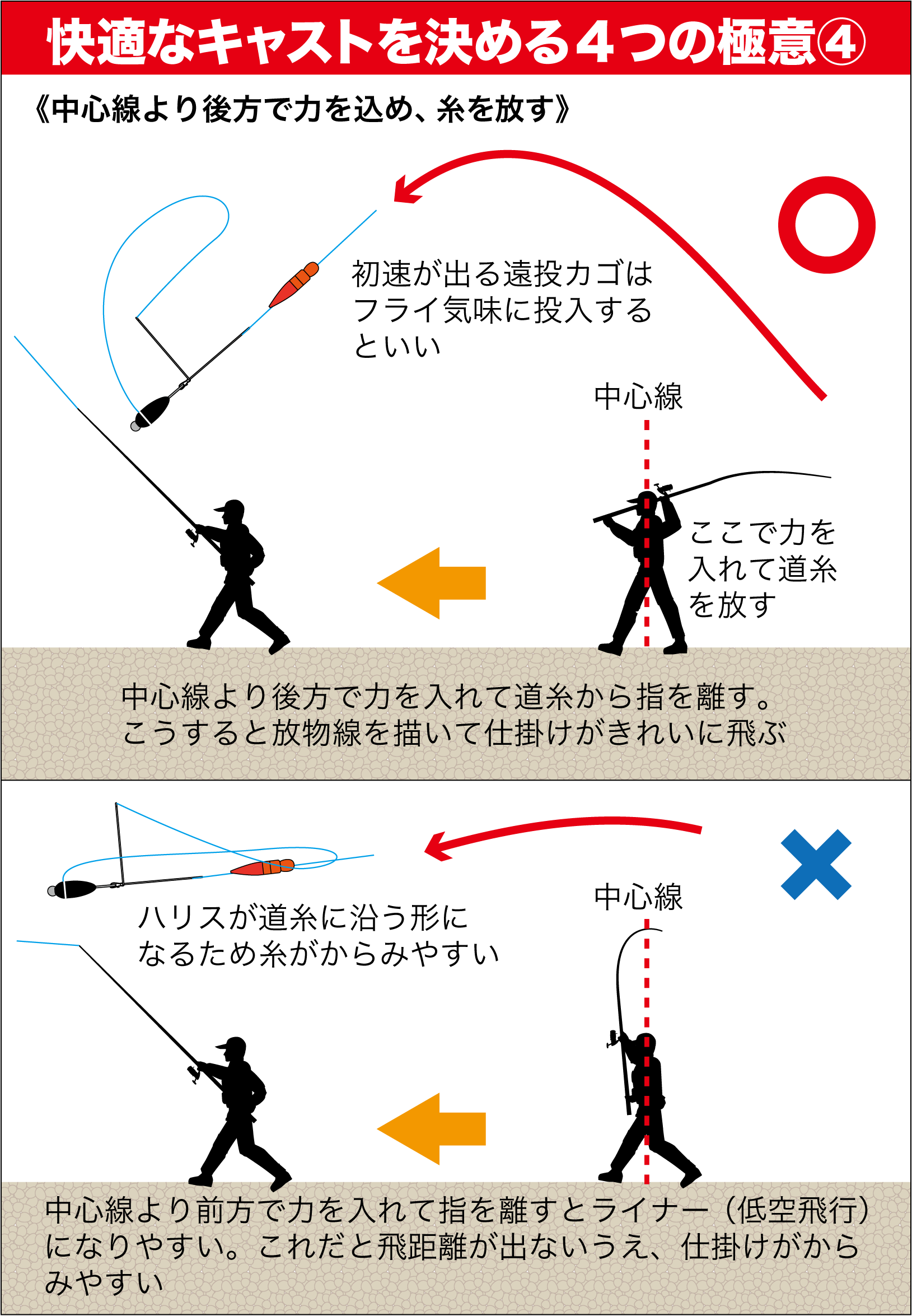 七里御浜カゴ釣りプラン7