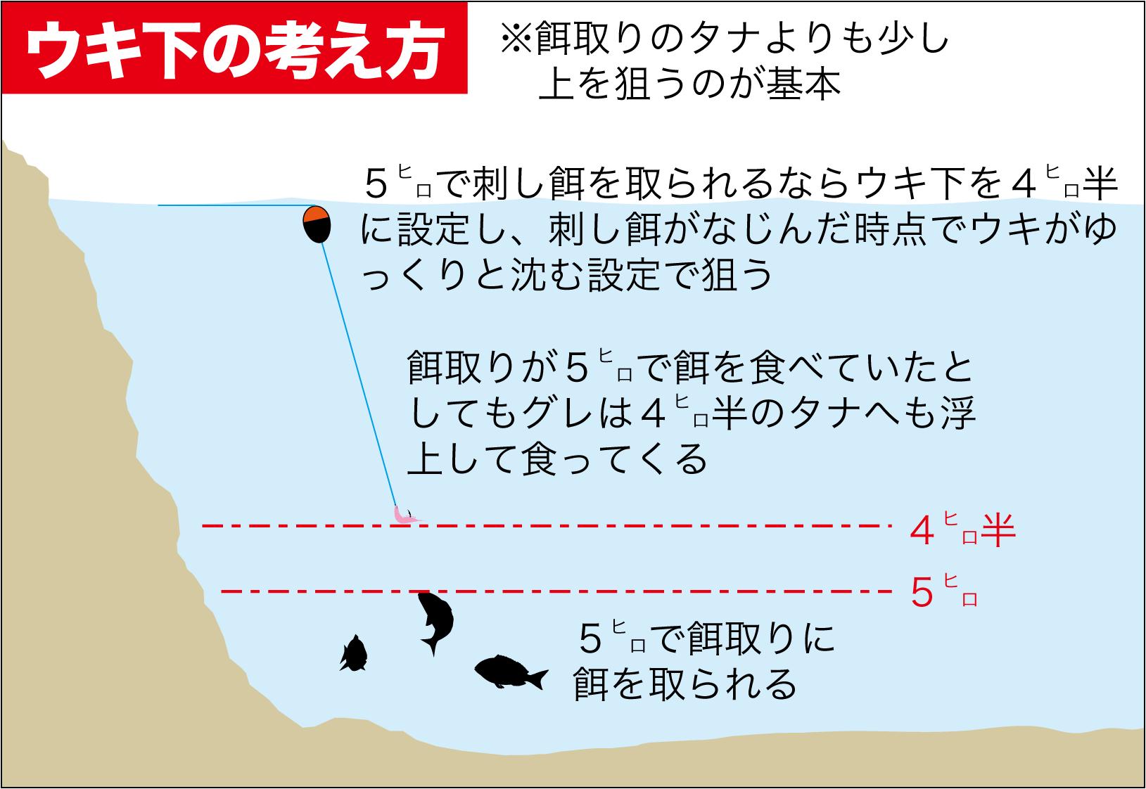 春グレQA口太グレ5