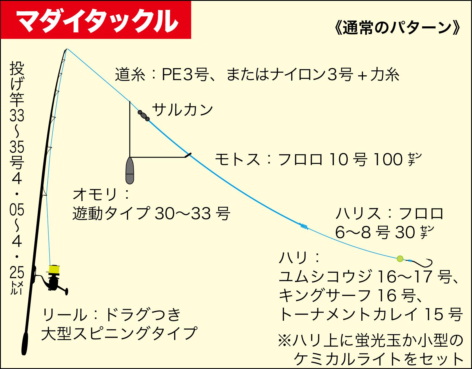 若狭投げマダイ12