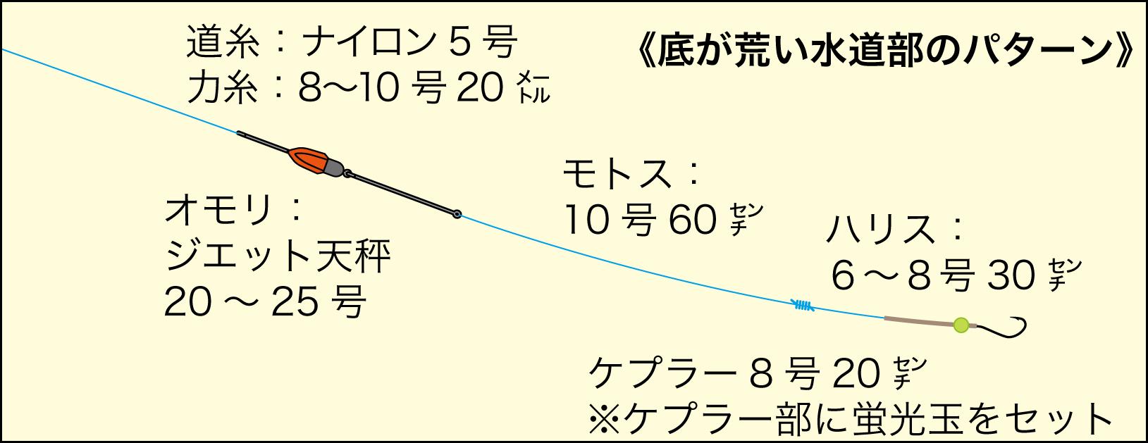 若狭投げマダイ13