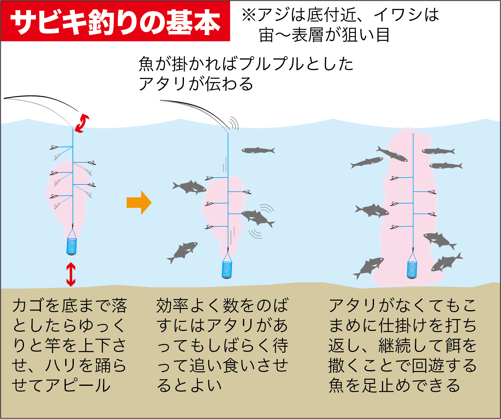 サビキスズナリ2-6