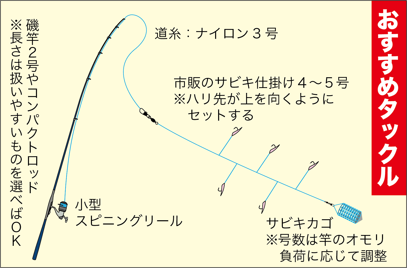 サビキスズナリ2-7