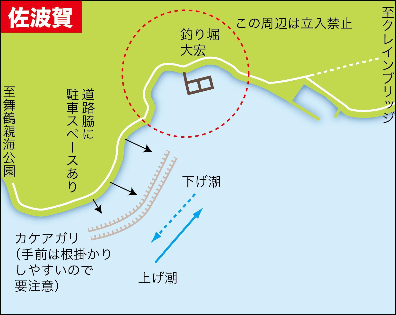 サビキ釣りスズナリ3-8