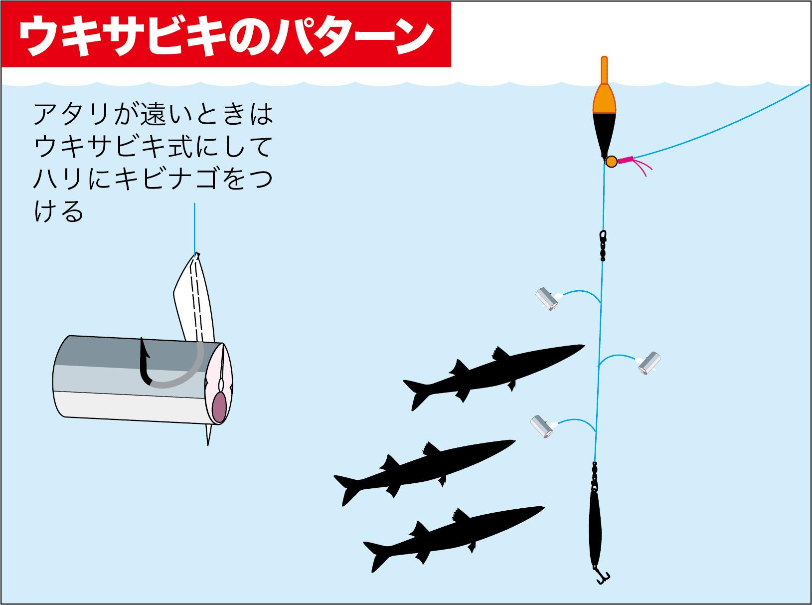 カマスの釣り方15