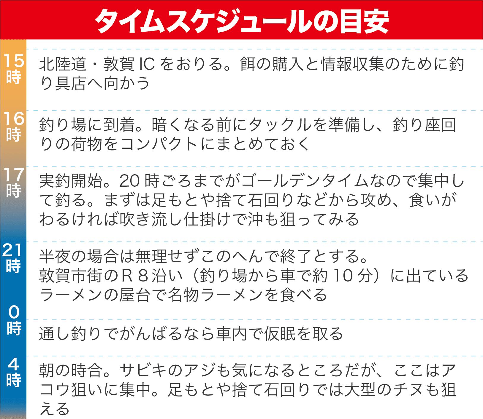 鞠山海遊パークアコウ9
