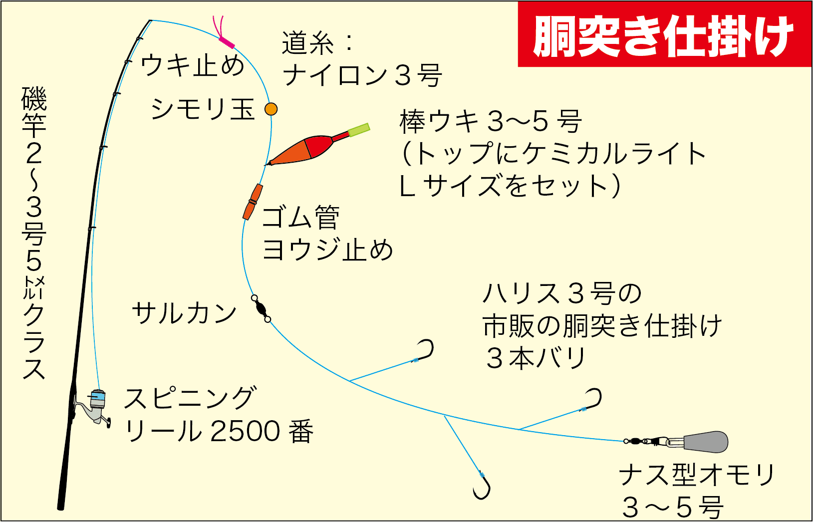 鞠山海遊パークアコウ10