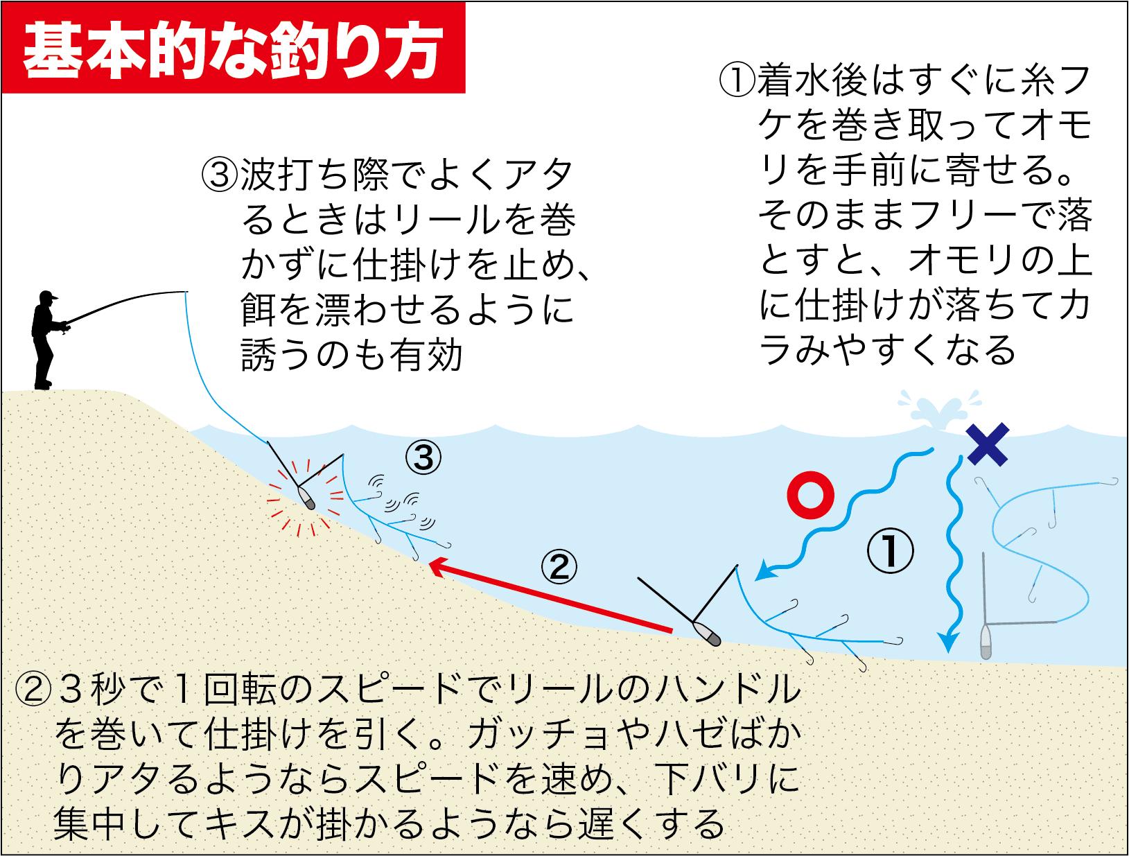 旬魚連発キス8