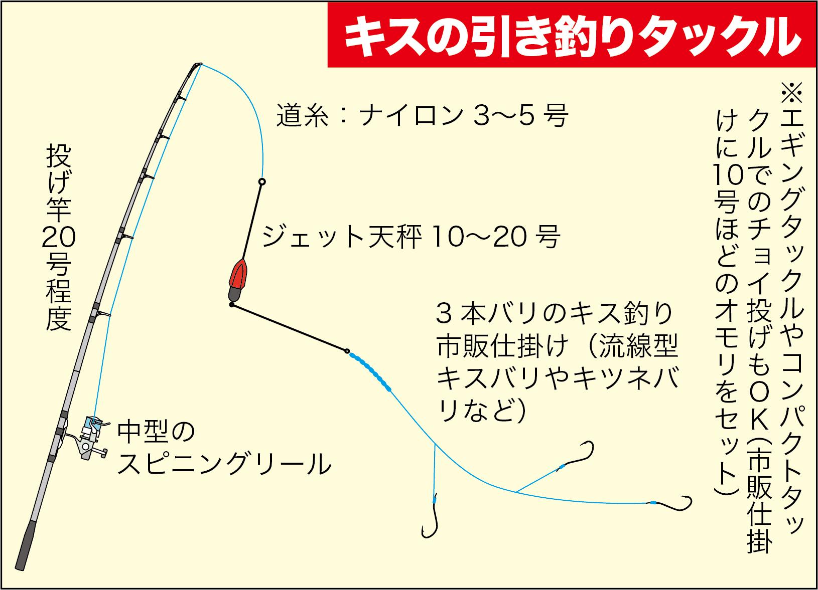 快適釣りプラン1-12