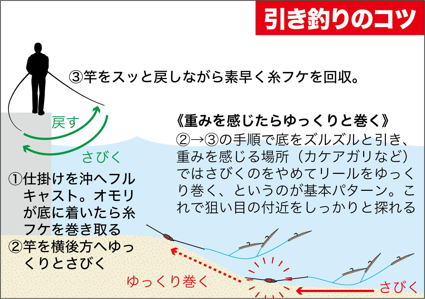 快適釣りプラン1-13