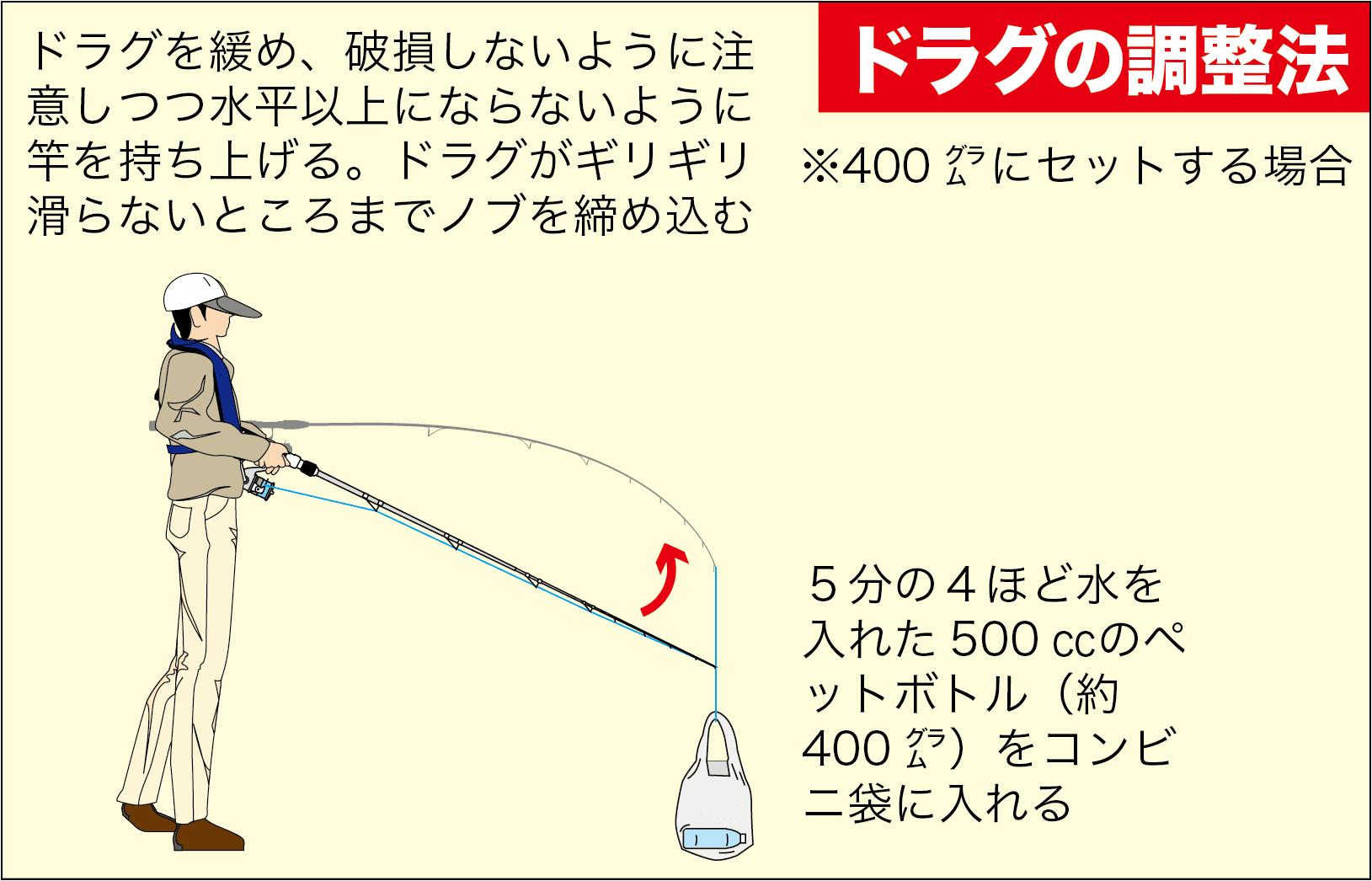 エギング+α神子漁港4