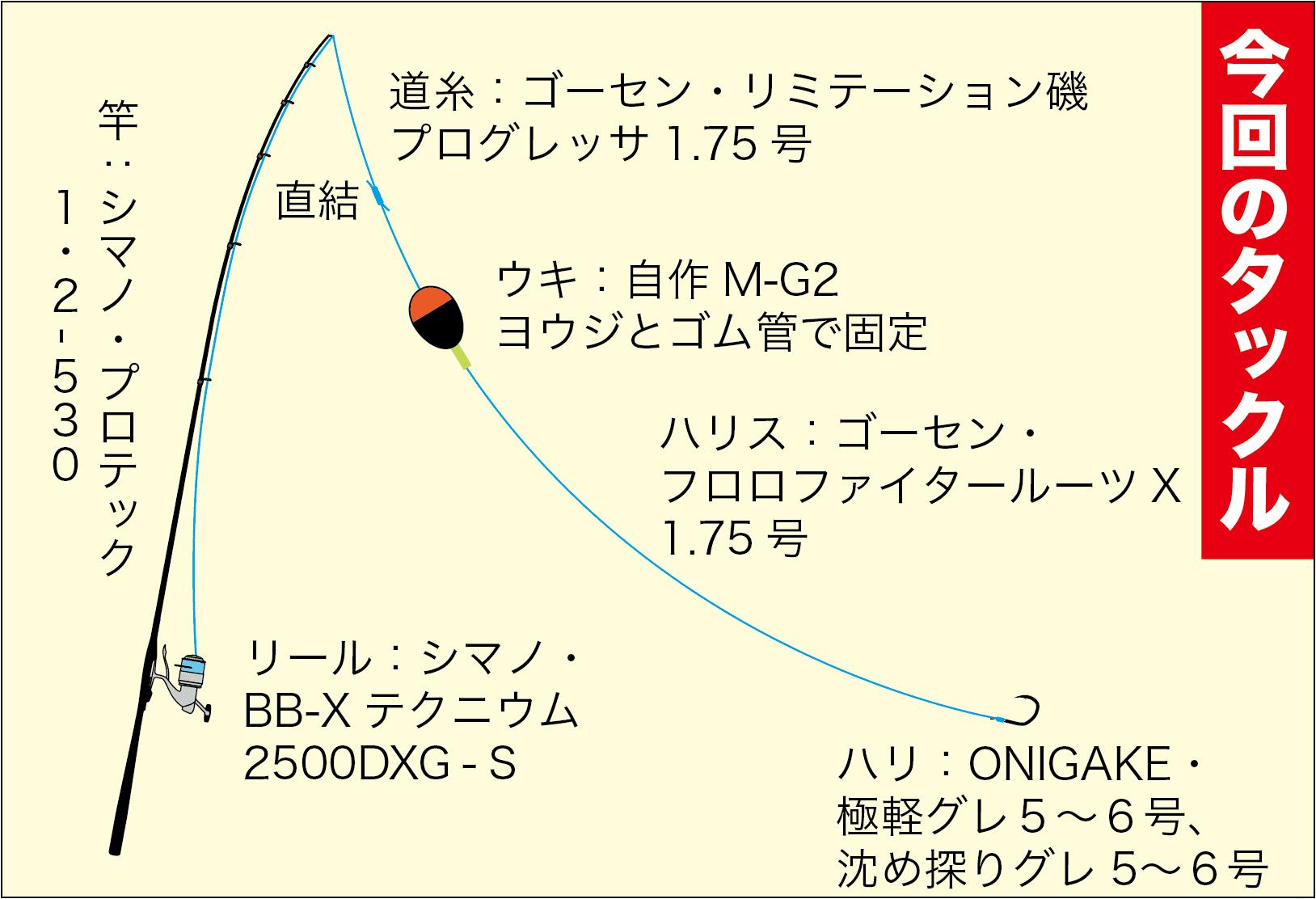 グレ釣り一直線25-11