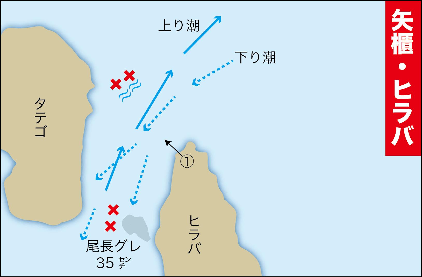 グレ釣り一直線25-12