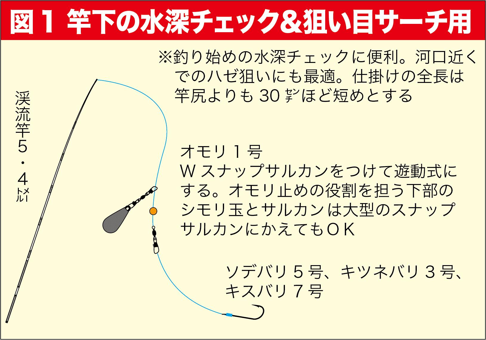 のべ竿大漁4-舞鶴10