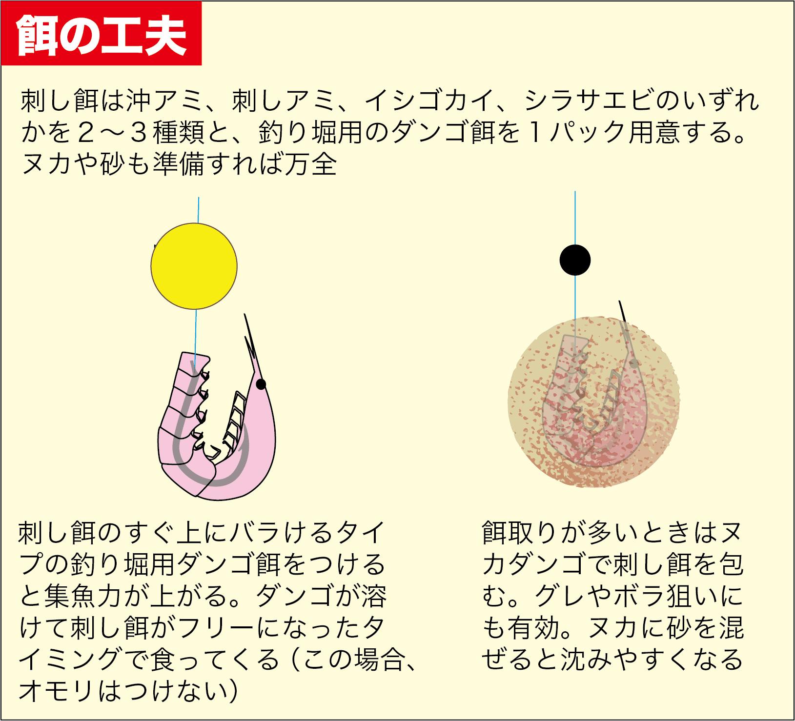のべ竿大漁4-舞鶴12