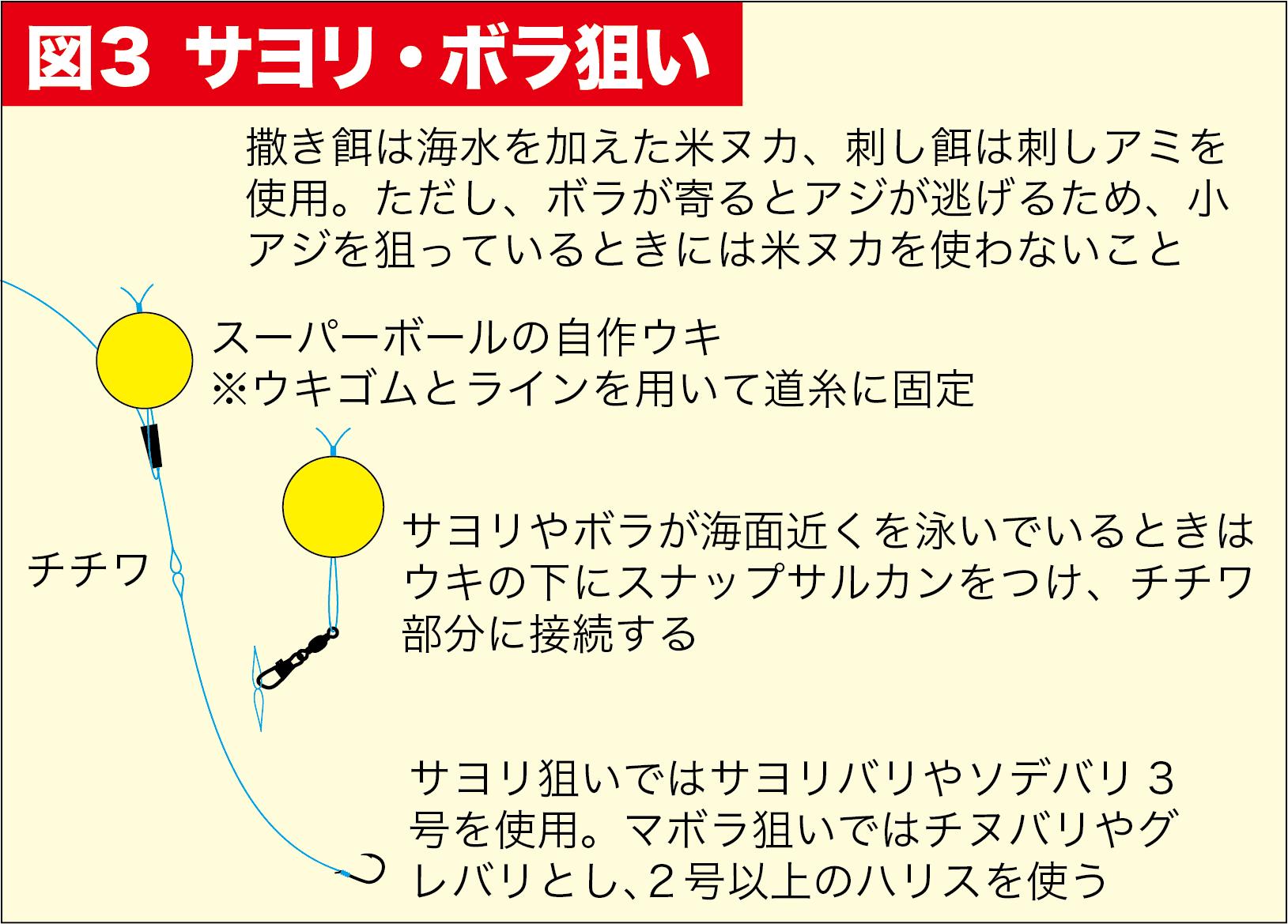 のべ竿大漁4-舞鶴13