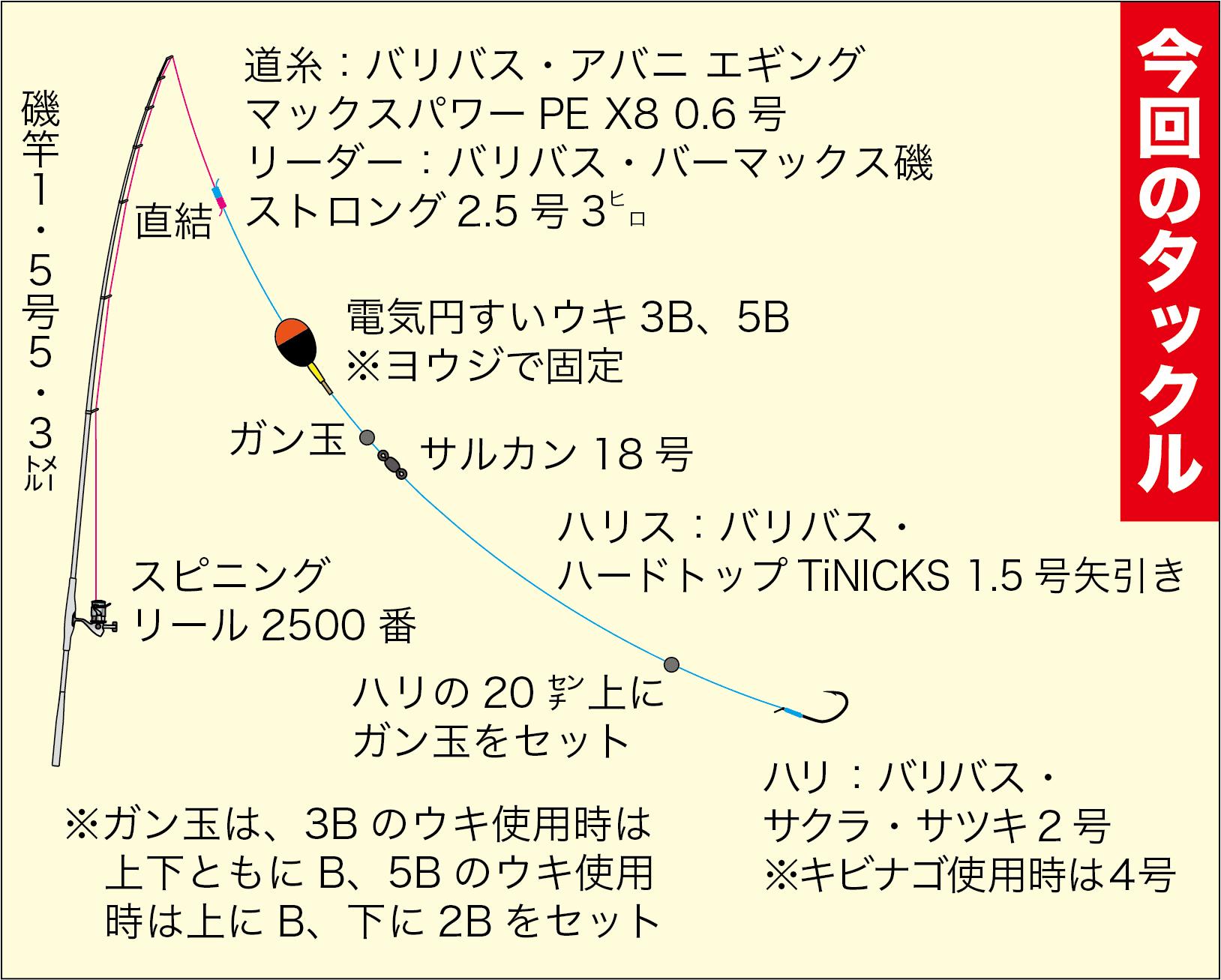 ライブショット25-19