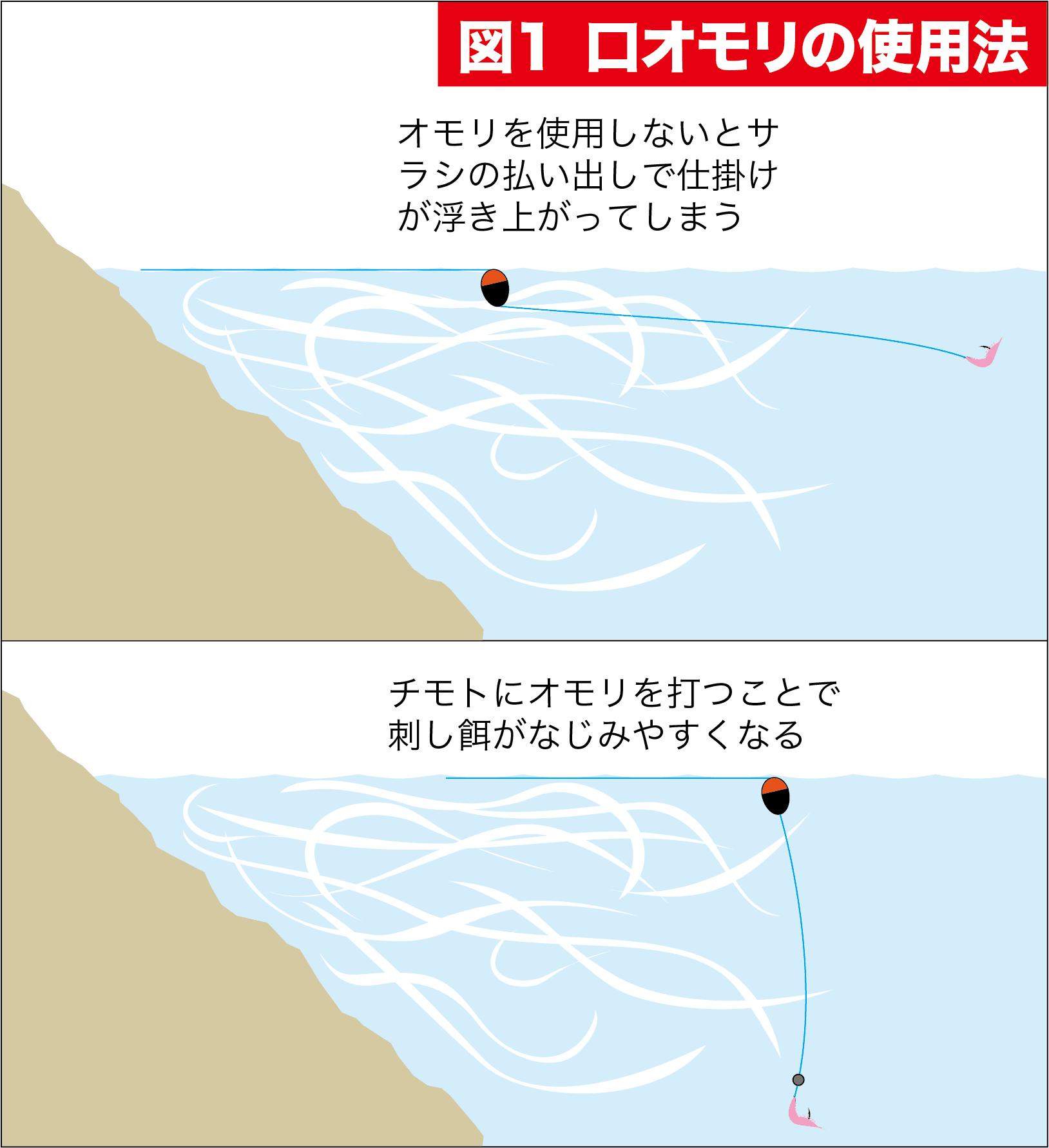 グレ釣りQ&A7