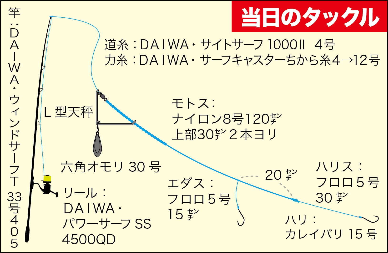 神明〜淡路島投げ釣りカレイ13
