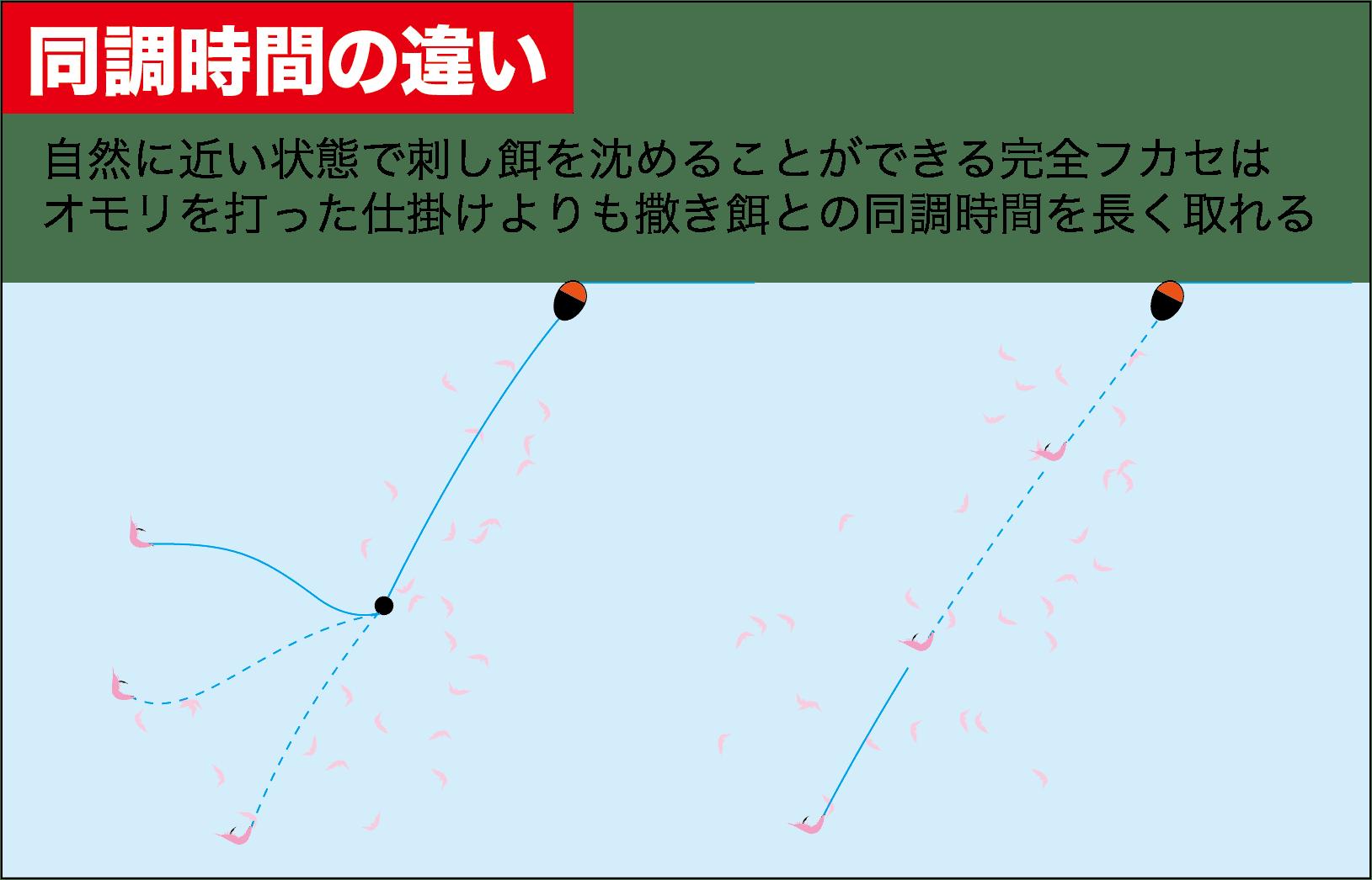 グレQ&A3-6