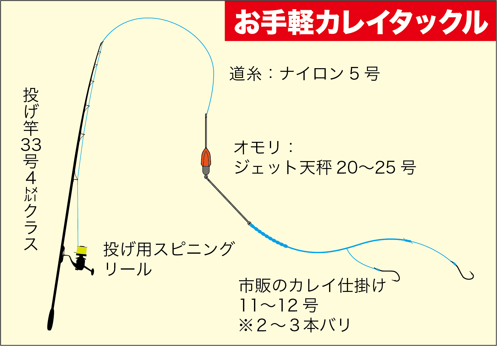 貝塚人工島カレイ10