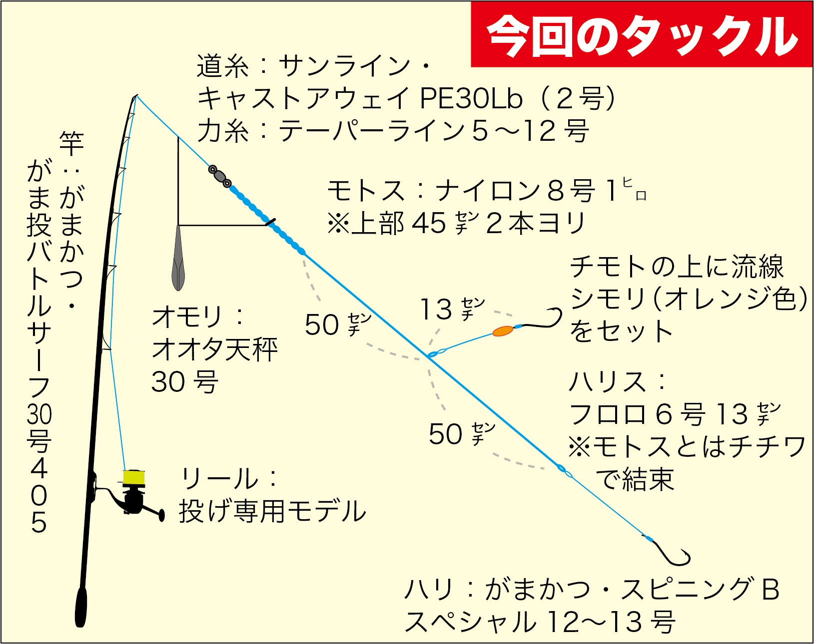 キャスターズ串本カワハギ15-19