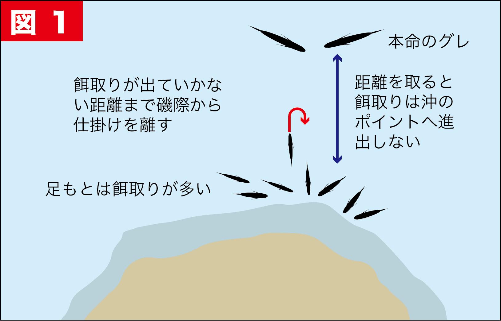グレ常勝トーナメント思考20-5