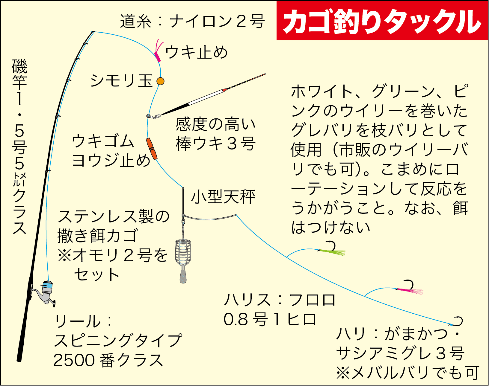 カゴ釣りメバル11