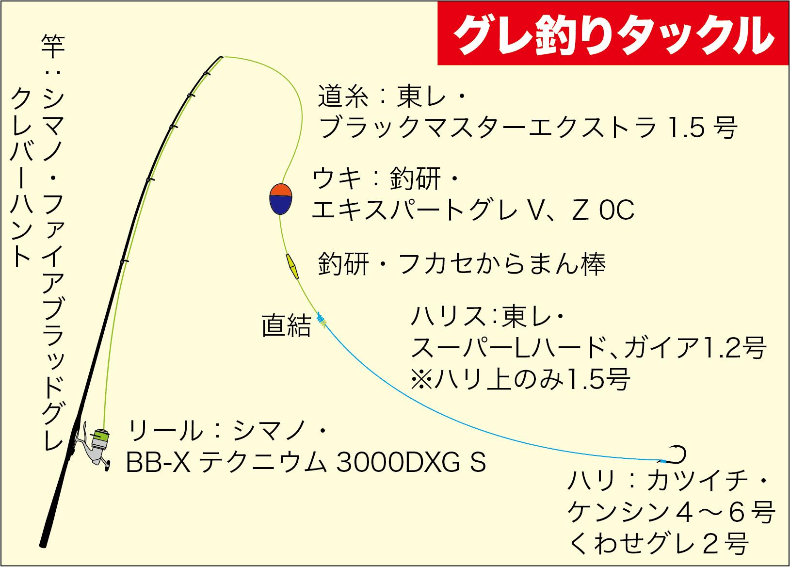 グレ釣行レポ尾鷲13
