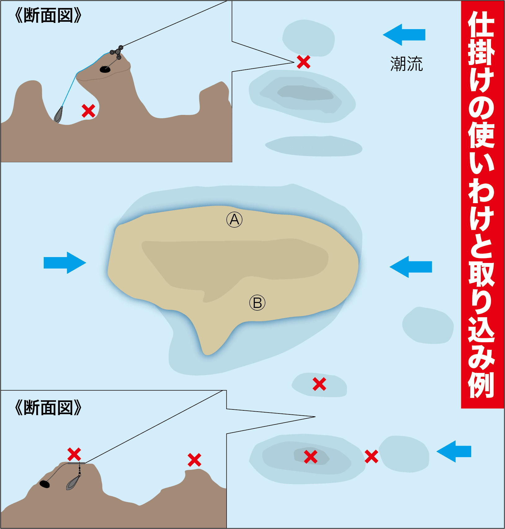 イシダイ小技11