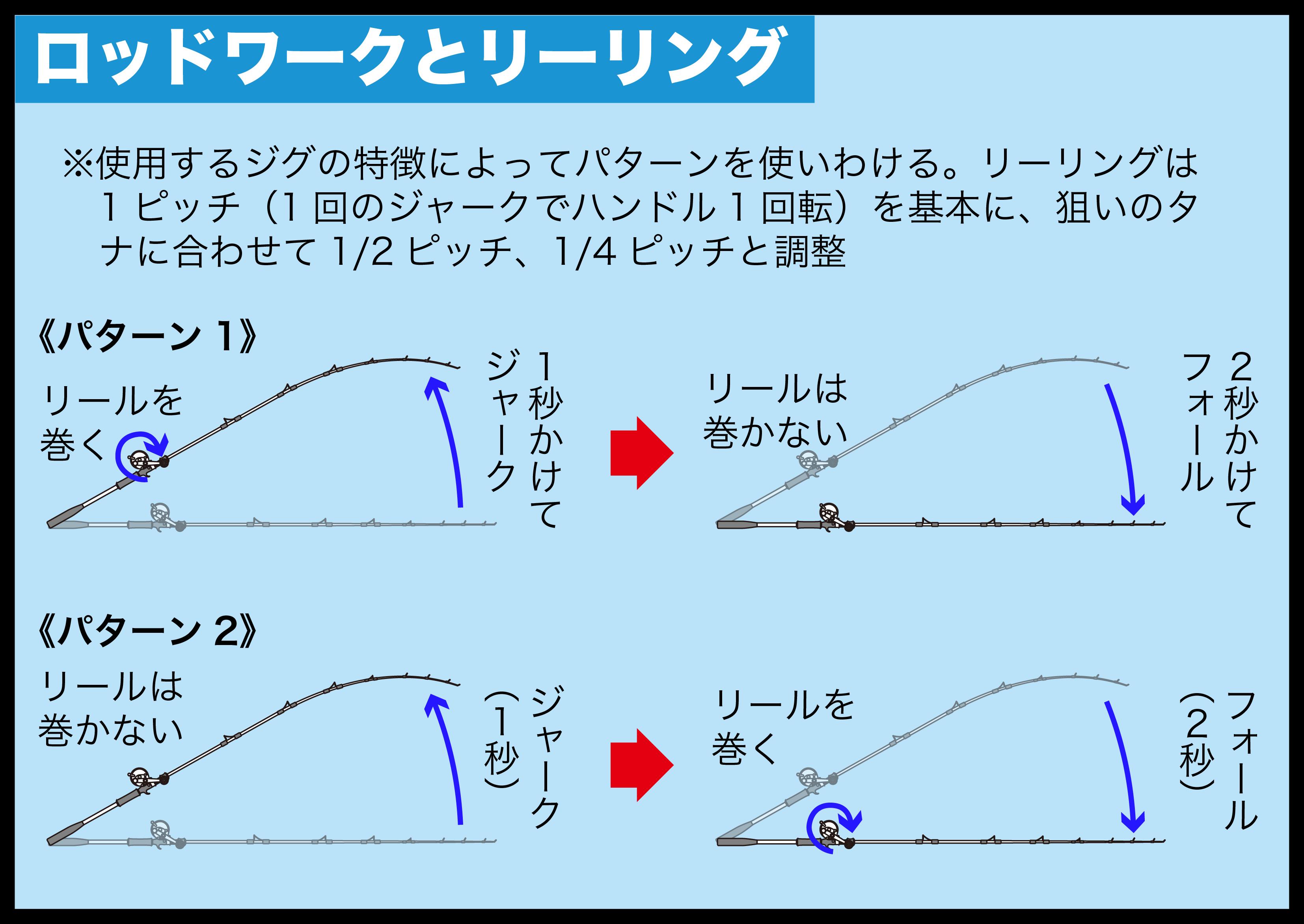 中深海ジギング アカムツ4