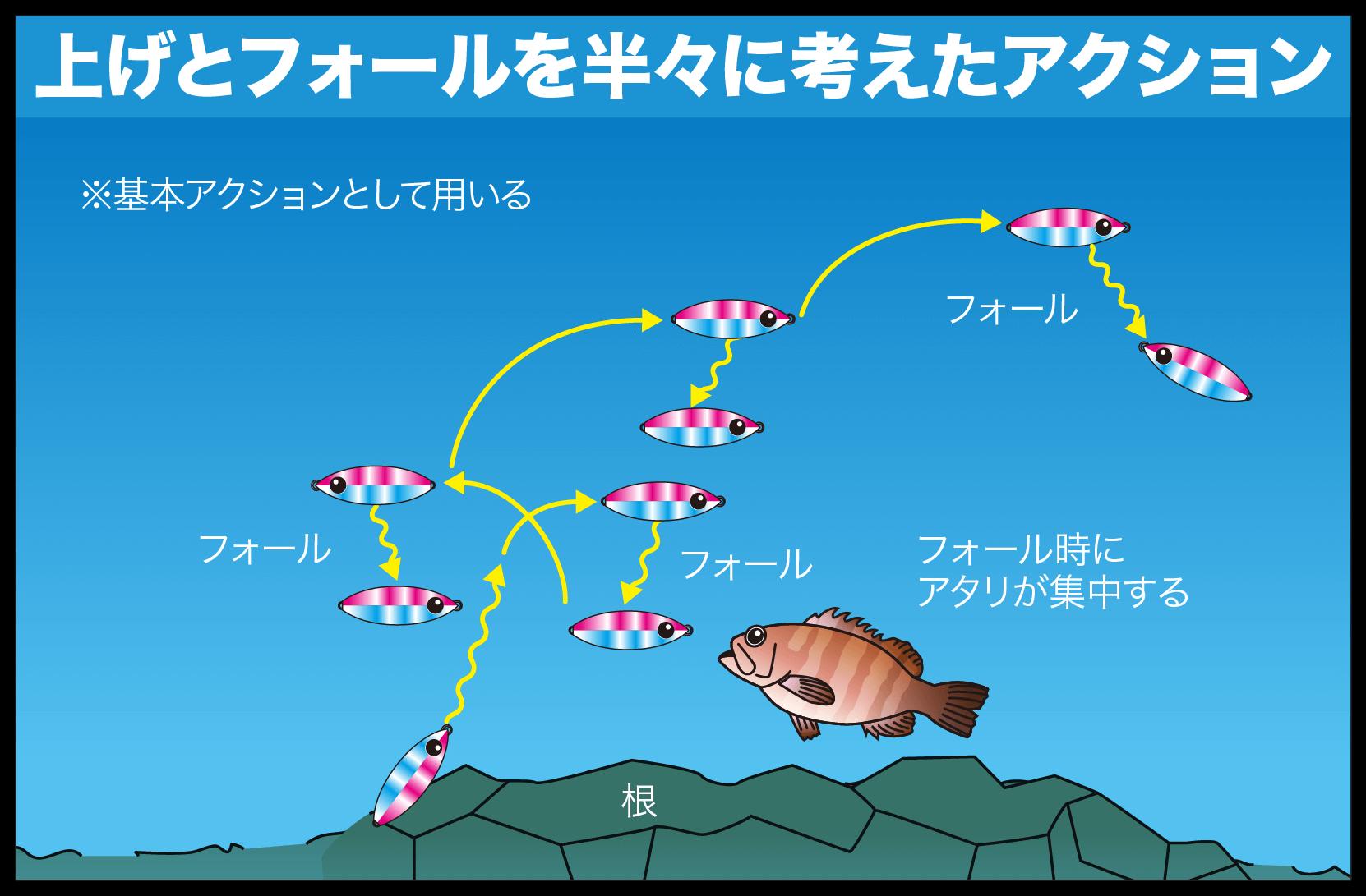 スローピッチジャーク ハタ狙い4