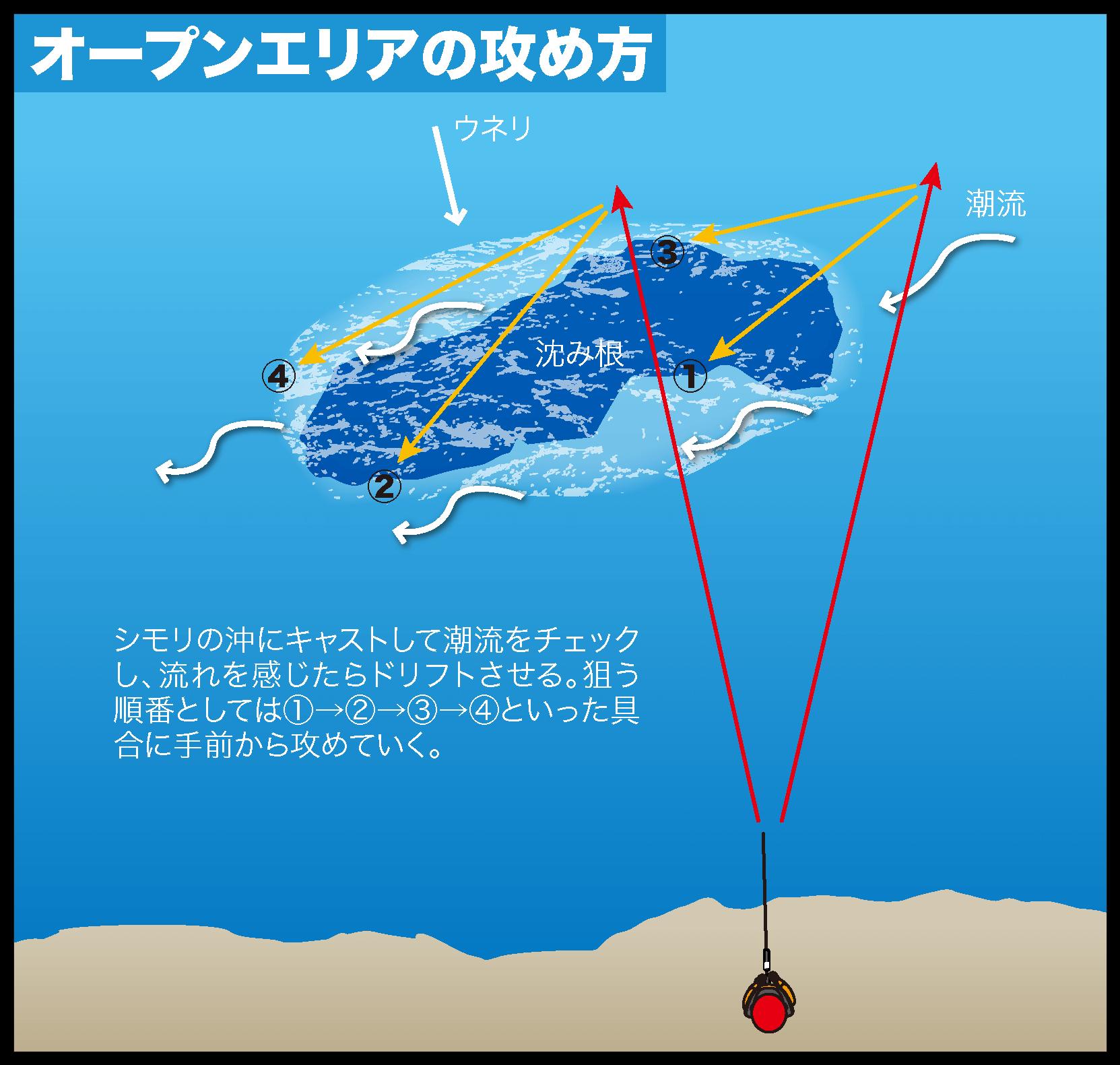 磯のヒラスズキゲーム オープンエリア&ストラクチャー2
