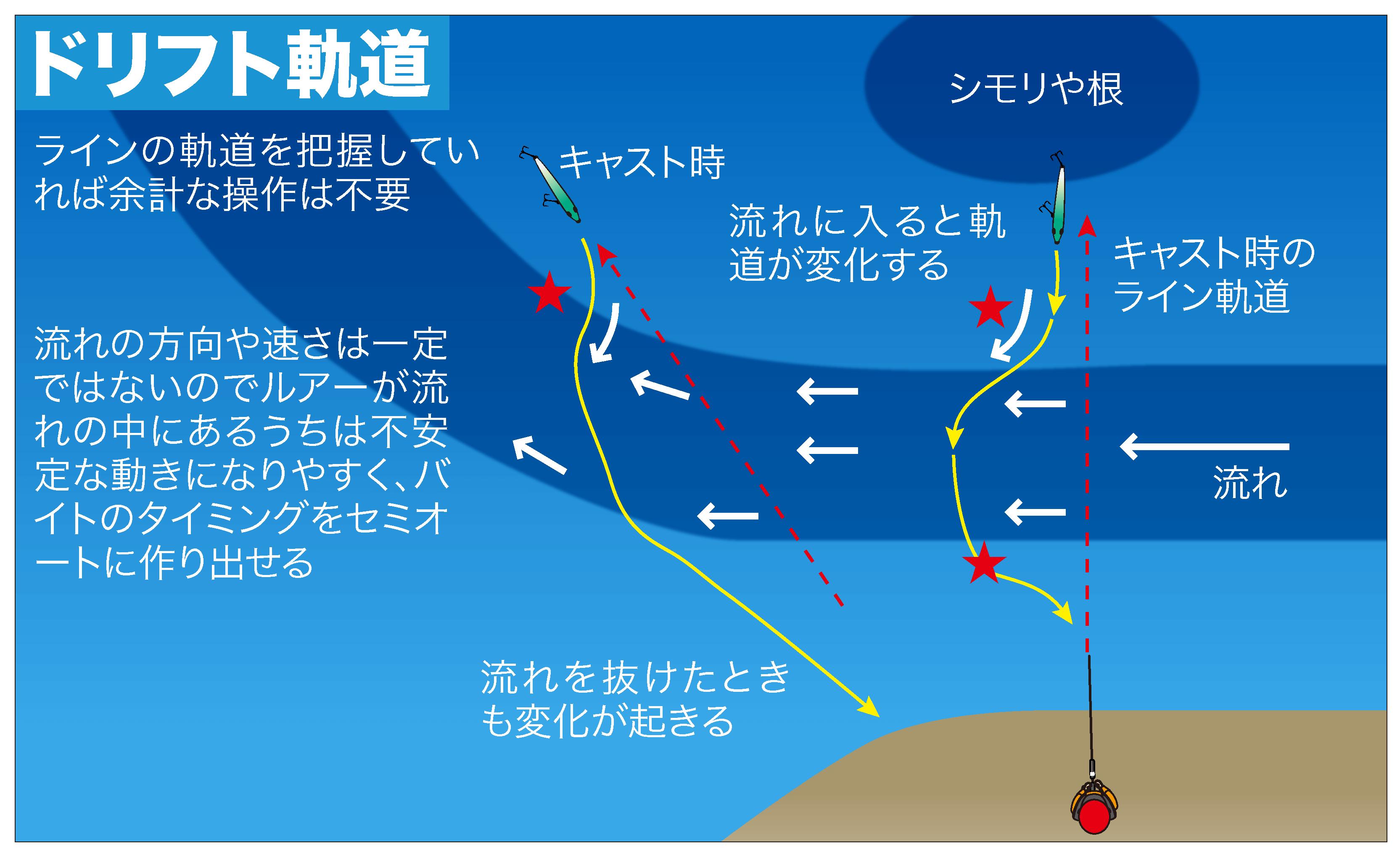 ショア青物ゲーム ミノー4