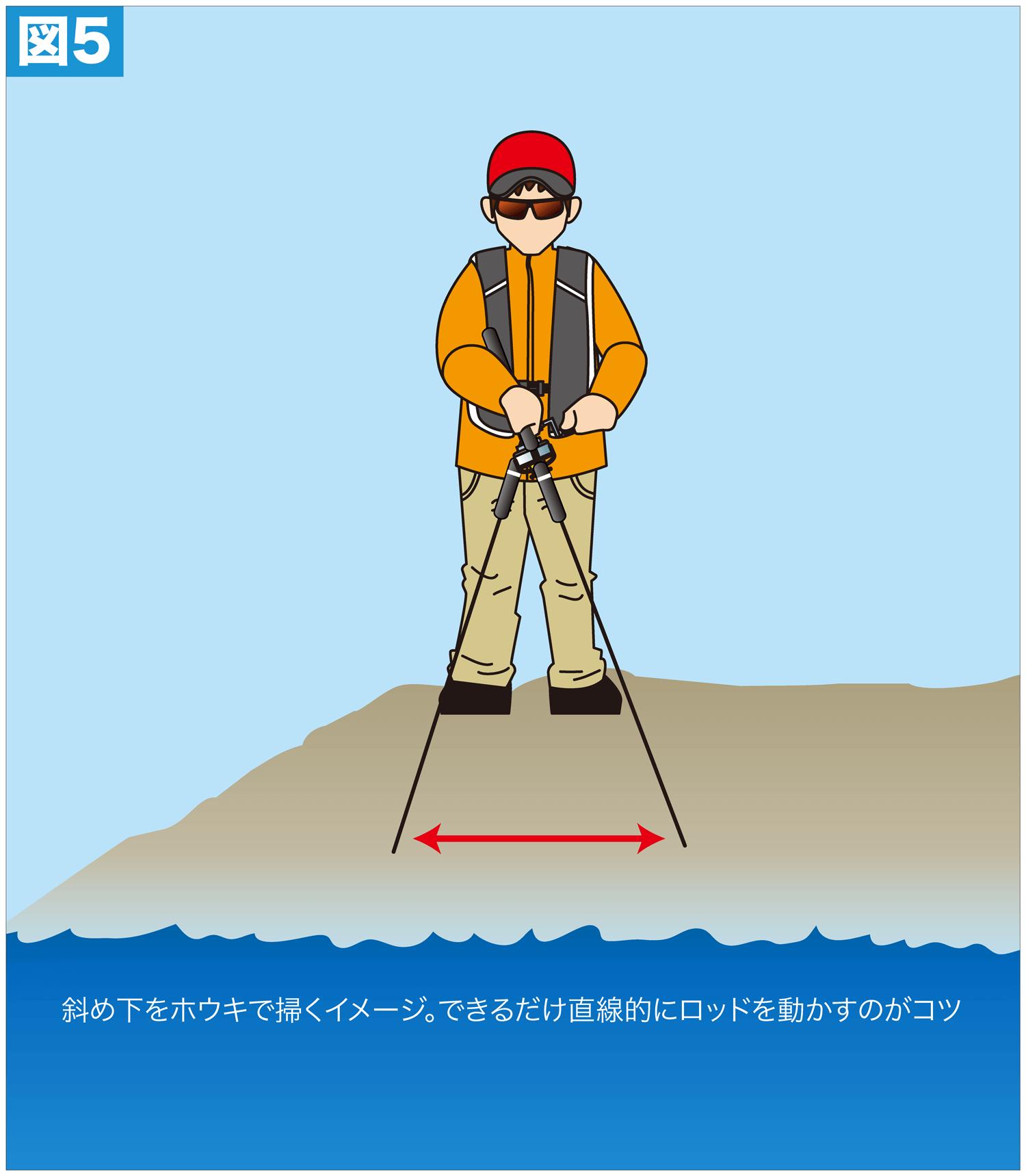 ショア青物ゲーム 釣り方10